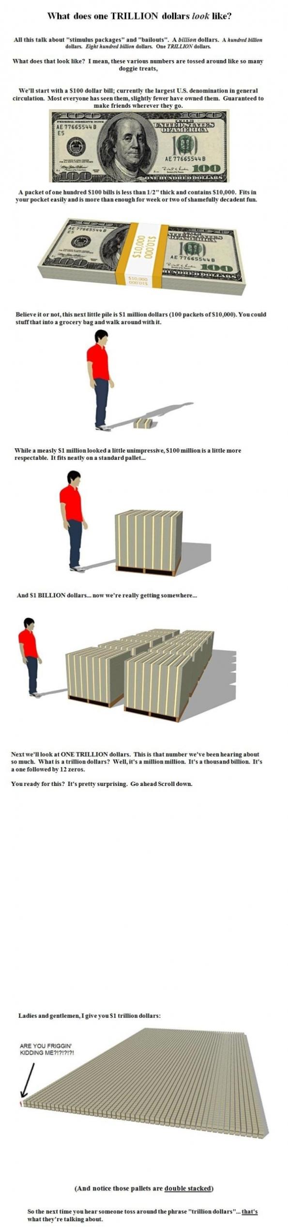Cum arata un miliard de dolari